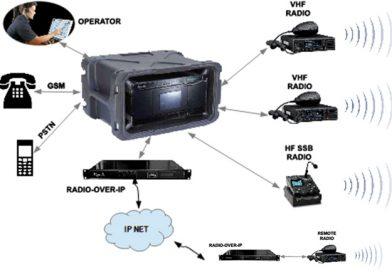 Диспетчерские системы
